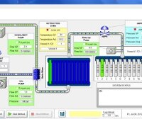 Watlow and Eurotherm Systems