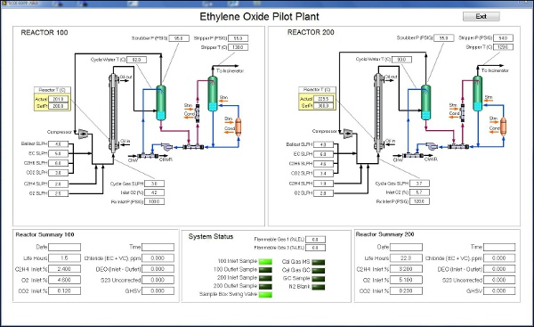 process-control-software-600w
