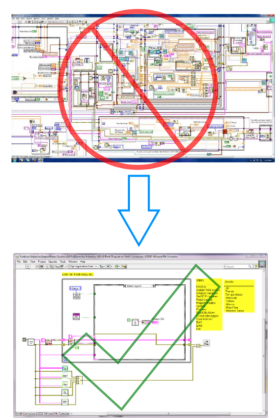 labview-bad-to-good-code-convert-vertical